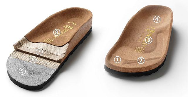8d6963bf51fb I Love Birkenstocks
